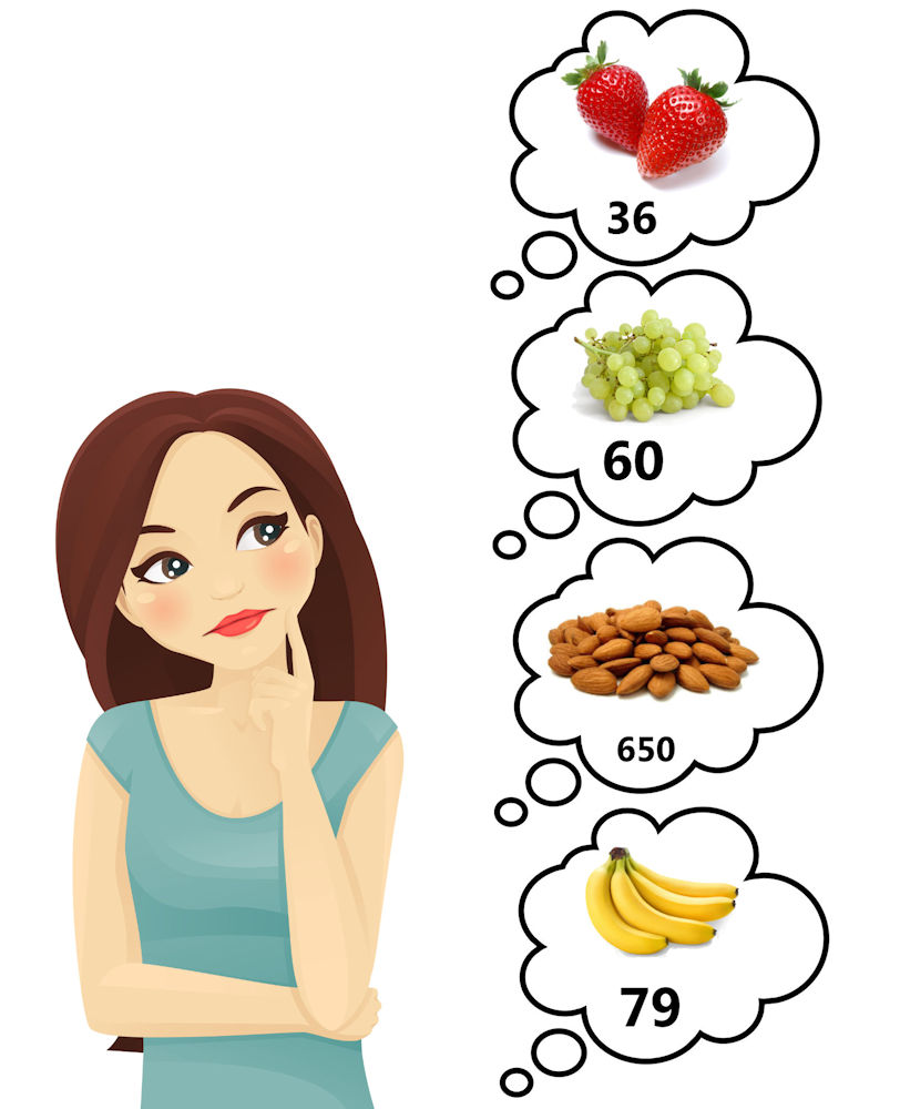 Extremely low calorie diets can lead to an unhealthy fixation with calories