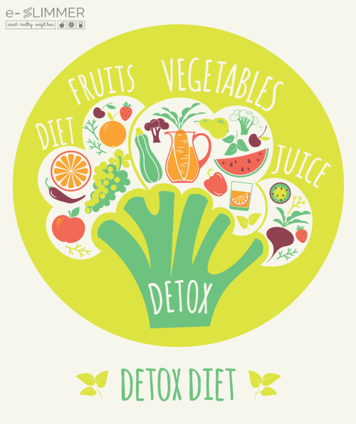When detoxing concentrate on homemade food, fresh fruit and vegetables, and lots of water