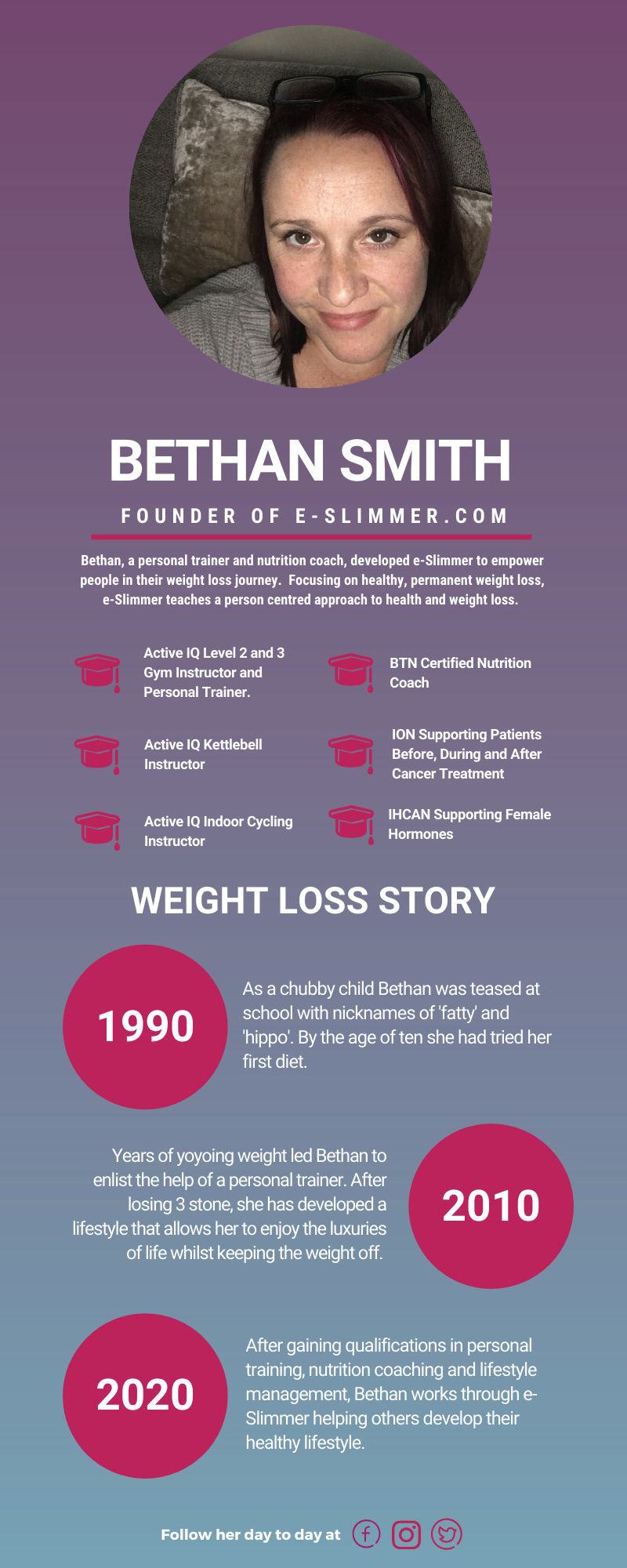 As someone who has, and still does, struggle with her weight, I know how difficult the weight loss journey can be. I'd like to help you reach your goals.
