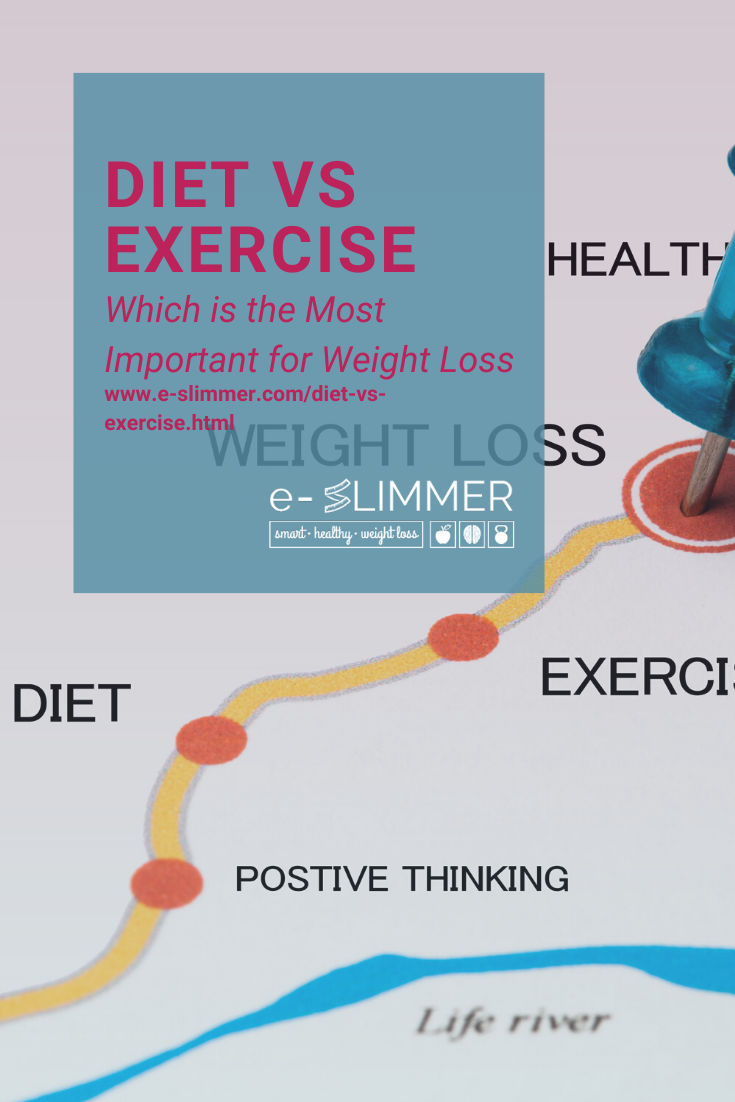 What is most important for weight loss, diet versus exercise? Find out...