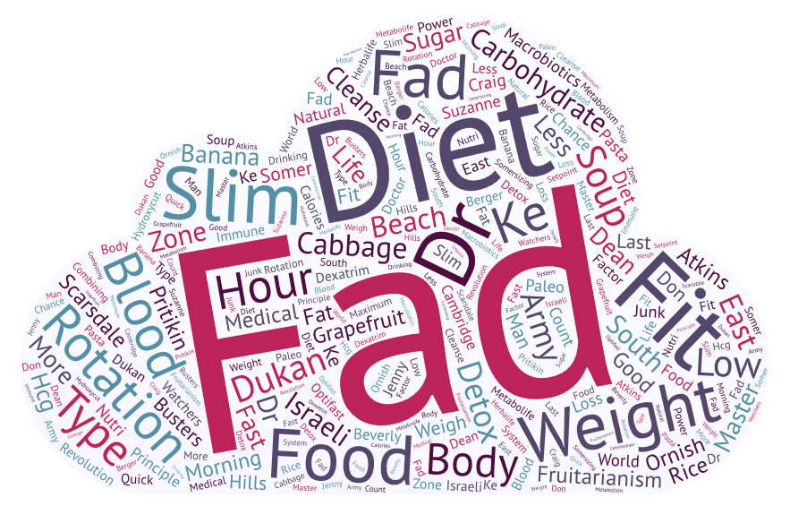 Diet Fad: Many to choose from