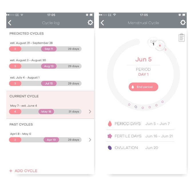 Activity tracker - The LEAF has a period tracker to track your menstrual cycle