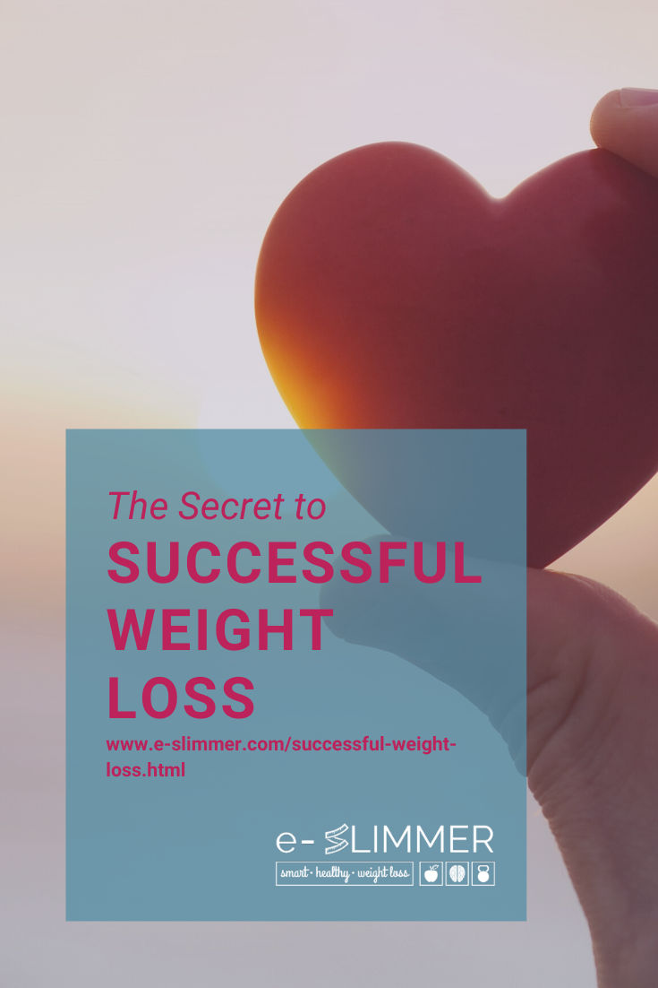 Do you want to know the secret to successful weight loss? Of course you do...
