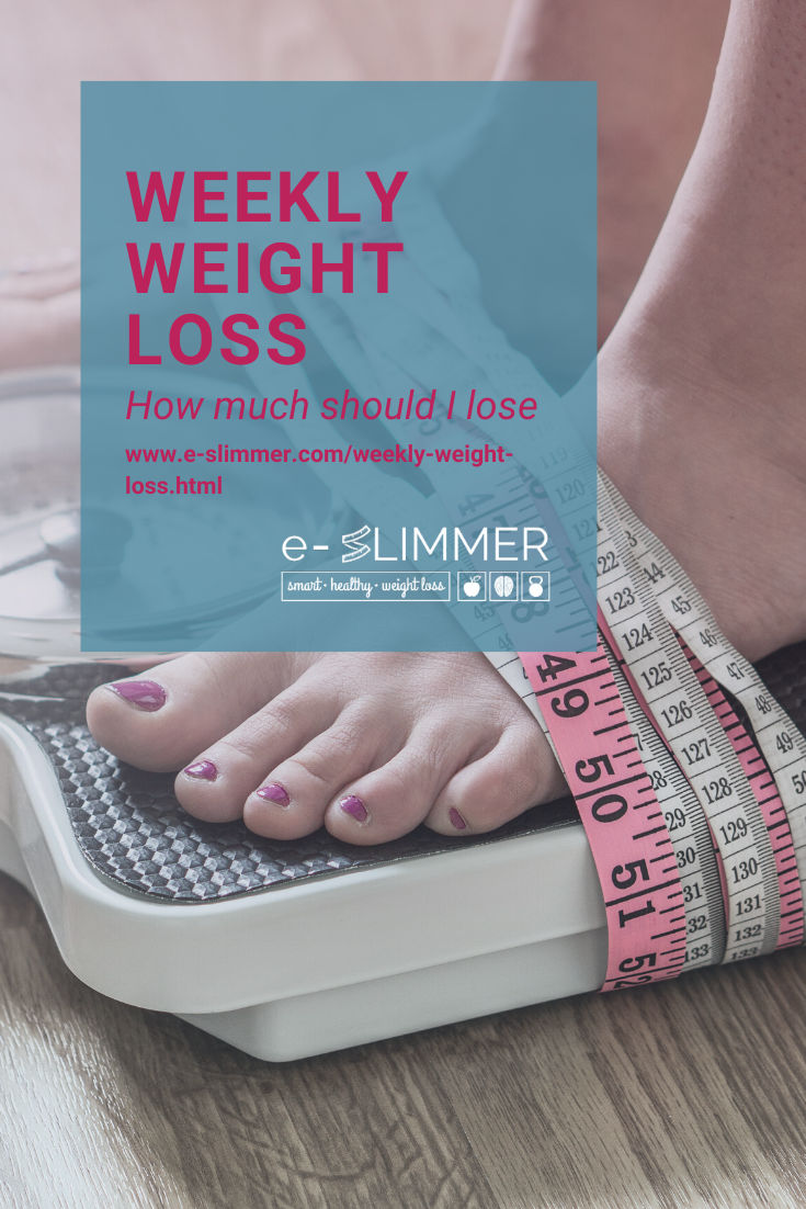 How much weight should you lose each week?