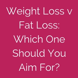 Ask You Weight Loss Question